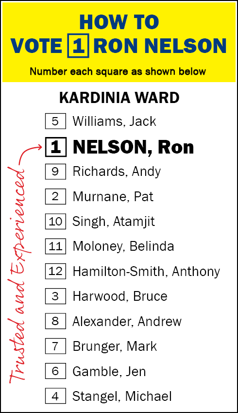 Description of Ron Nelson's voting preferences in Kardinia Ward for the 2020 City of Greater Geelong elections